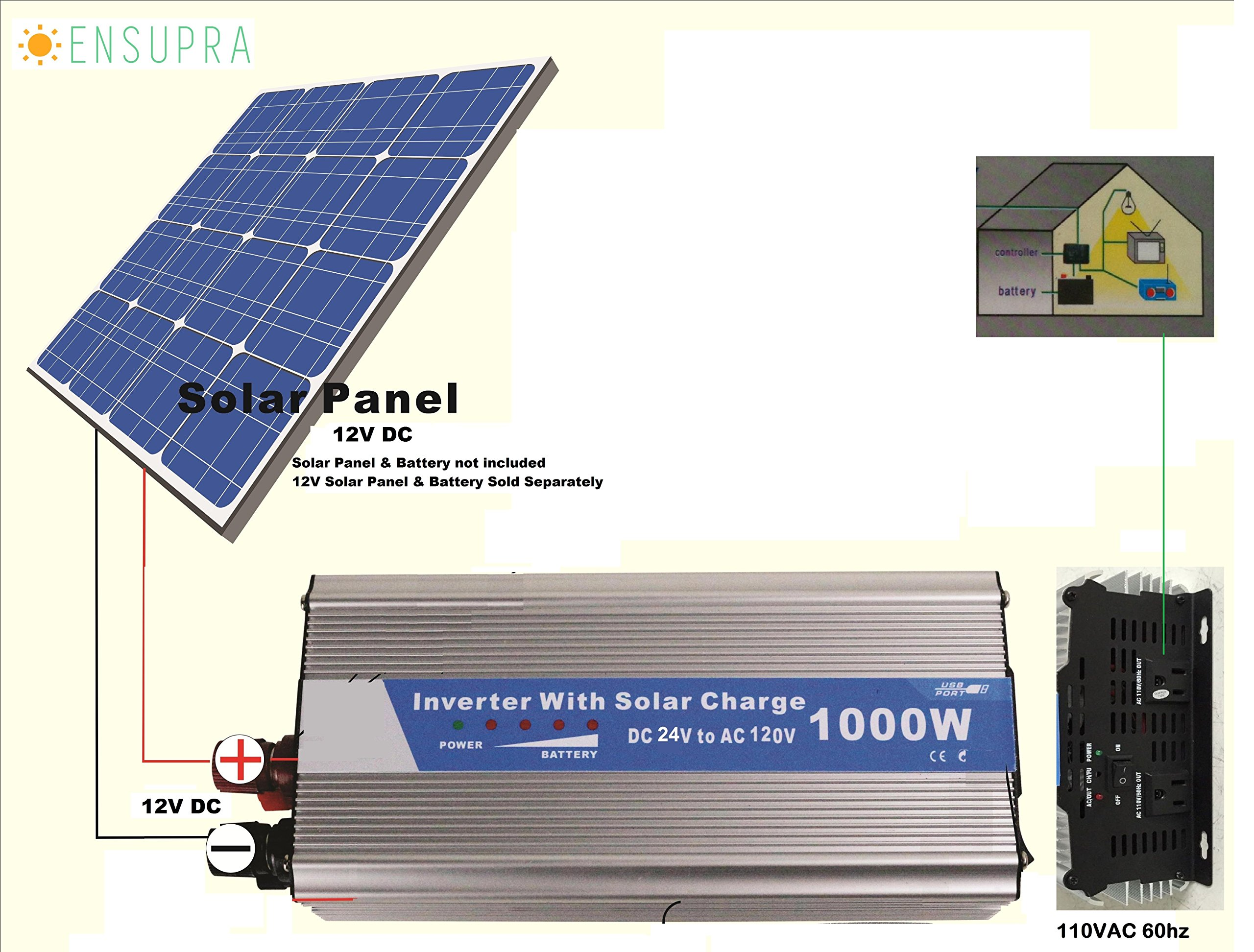 Ensupra Solar Power Inverter with Built-in Solar Controller, PWM; 1000W, 12VDC to 110Vac Modified Sinewave; Plug & Play Solar; Simply Connect 12V Solar Panel & A Battery (ESI12V1K) by Ensupra