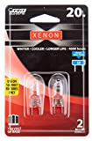 Feit Electric BPXN20/G8/2 Xenon 20-Watt Halogen