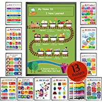 ALBERT Preschool Educational Learning Posters for Toddlers, Kids, Classroom Decor and Wall decorations- Kindergarten…
