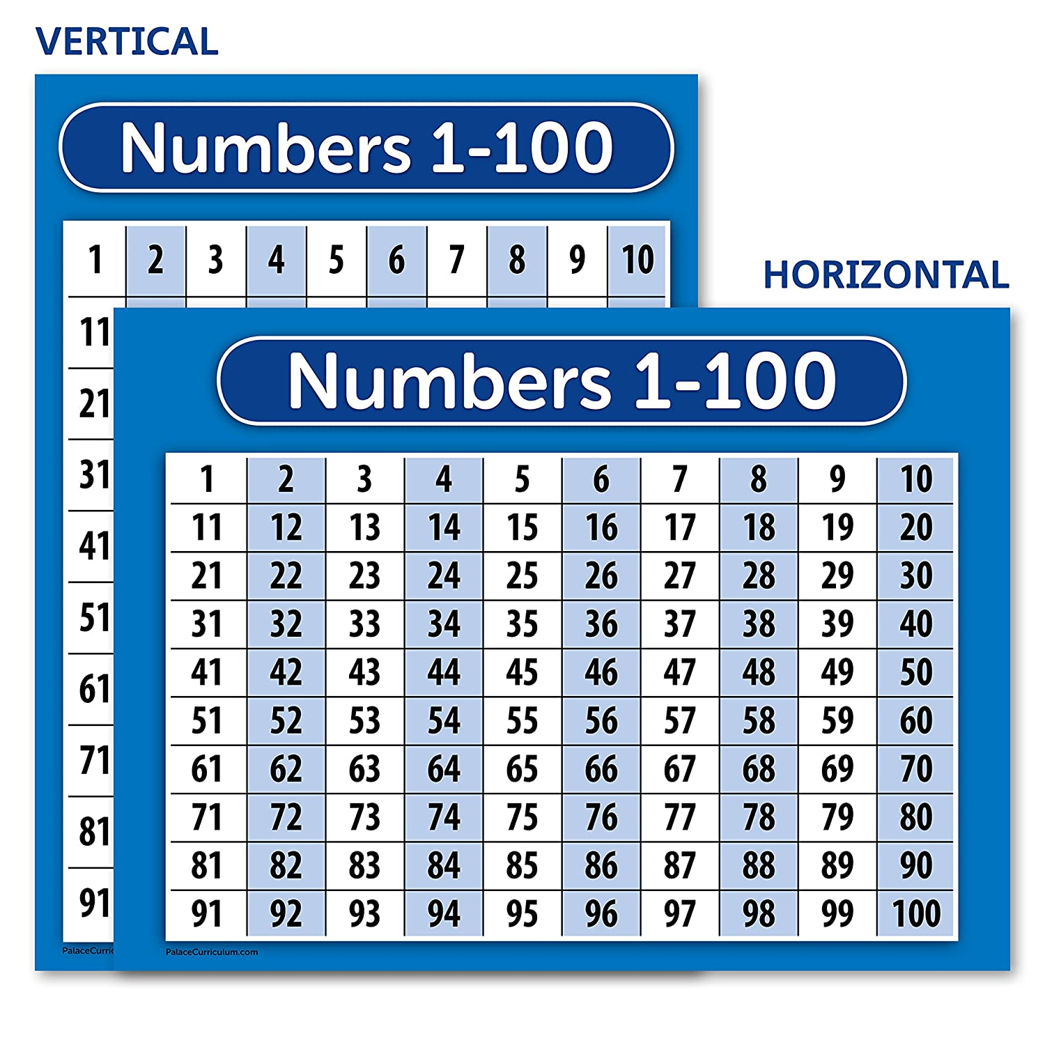 Amazon.com: Numbers 1-100 Poster Chart - LAMINATED - Double Sided ...