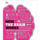 How the Brain Works: The Facts Visually Explained (How Things Work)