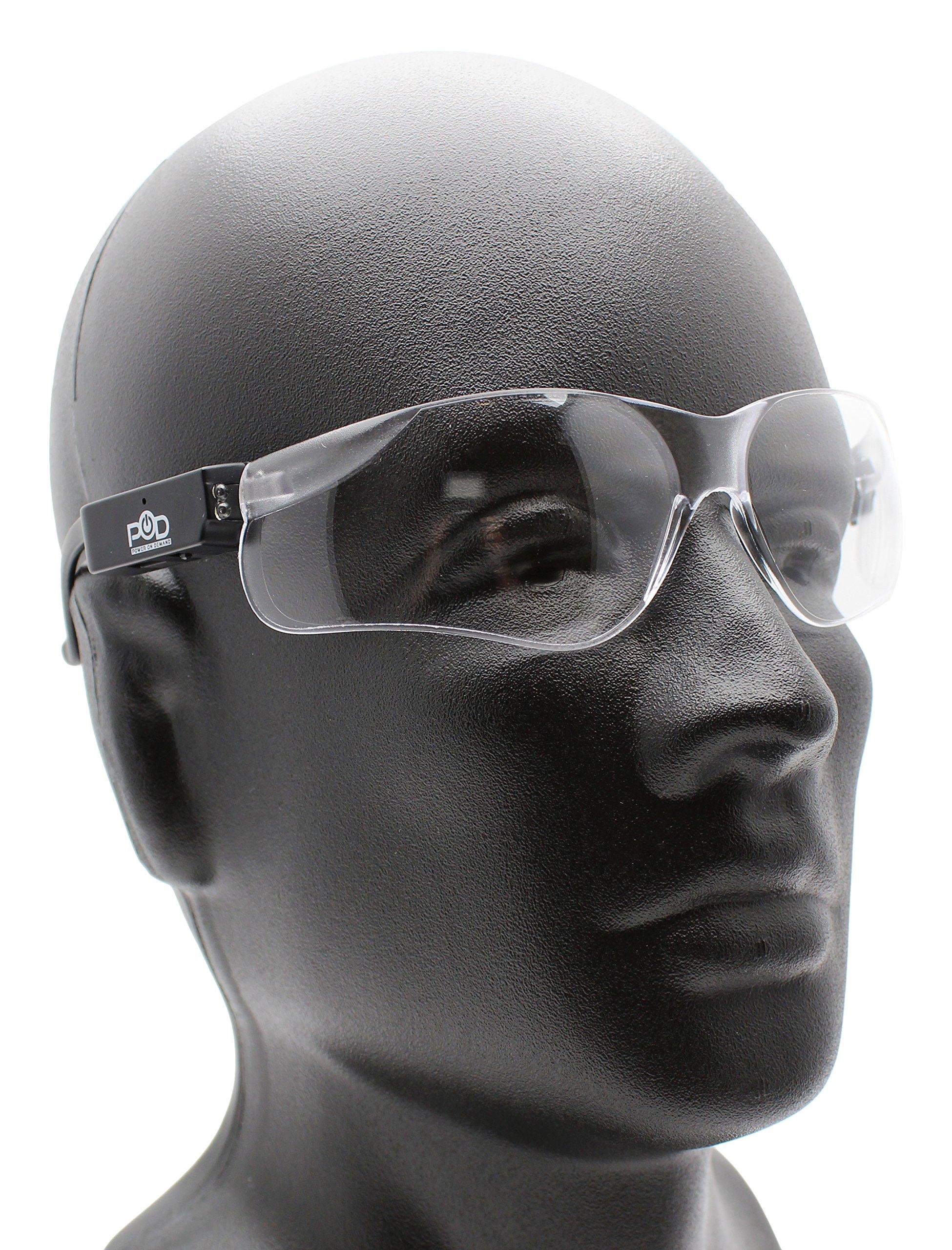 Power on Demand Lumen Eyes: LED Safety Glasses