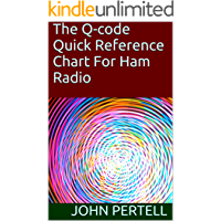 The Q-code Quick Reference Chart For Ham Radio
