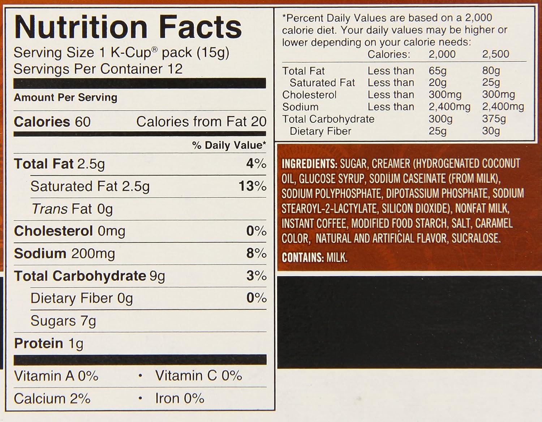 Thai Food Nutrition Info