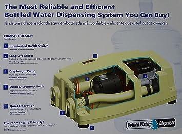 Flojet BW4000 sistema Dispensador de agua embotellada Plus: Amazon.es: Hogar