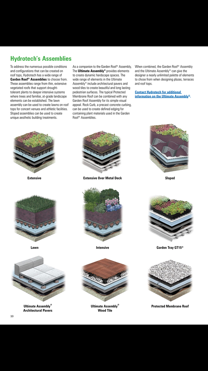 Garden roof planning guide appstore for android for Garden planning guide