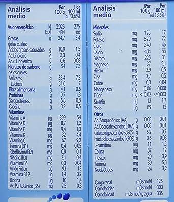 Almirón Advance con Pronutra 1 Leche de inicio en polvo a ...