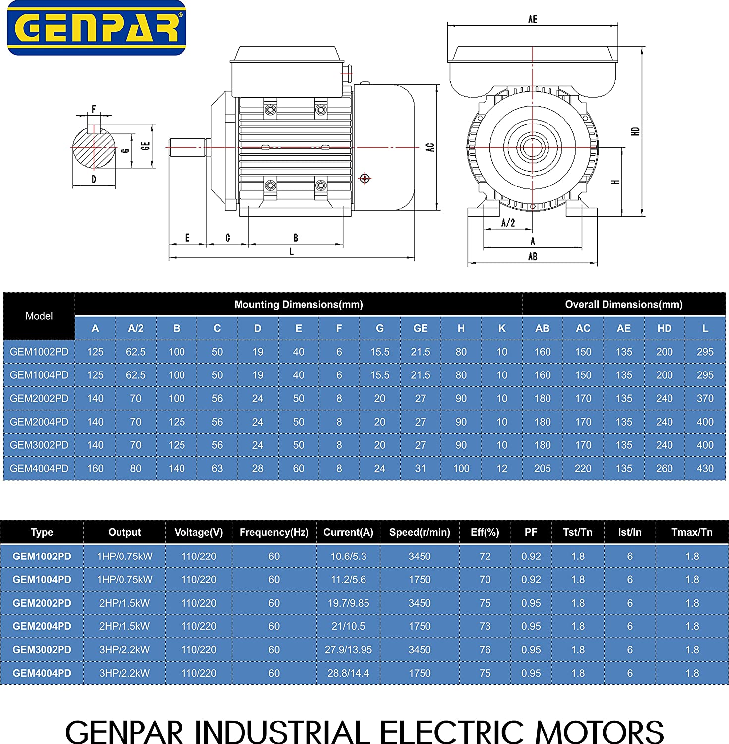 1HP 3450RPM GENPAR Electric Motor 1 Single Phase Type Industrial for ...