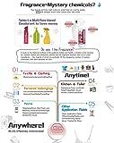 Dr.Silver Deodorizer Spray, Silver-Ions