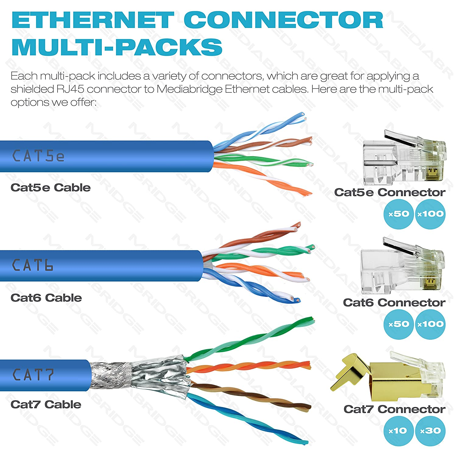 Cat6 Wire Diagram For Rj45 Connector Mediabridge Cat7 Gold Shielded Plug Ethernet Cable 8p8c 50um 30 Pack Part 51p C7 30pk Computers
