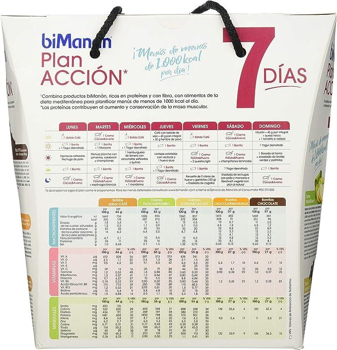 BiManán beSLIM - Plan de Acción 7 Días que Incluye Batidos, Barritas, Cremas y Coctelera de Regalo - 951g
