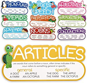 Parts of Speech Poster Bulletin Board Set for Classrooms (16 x 7.5 in, 10 Pieces)
