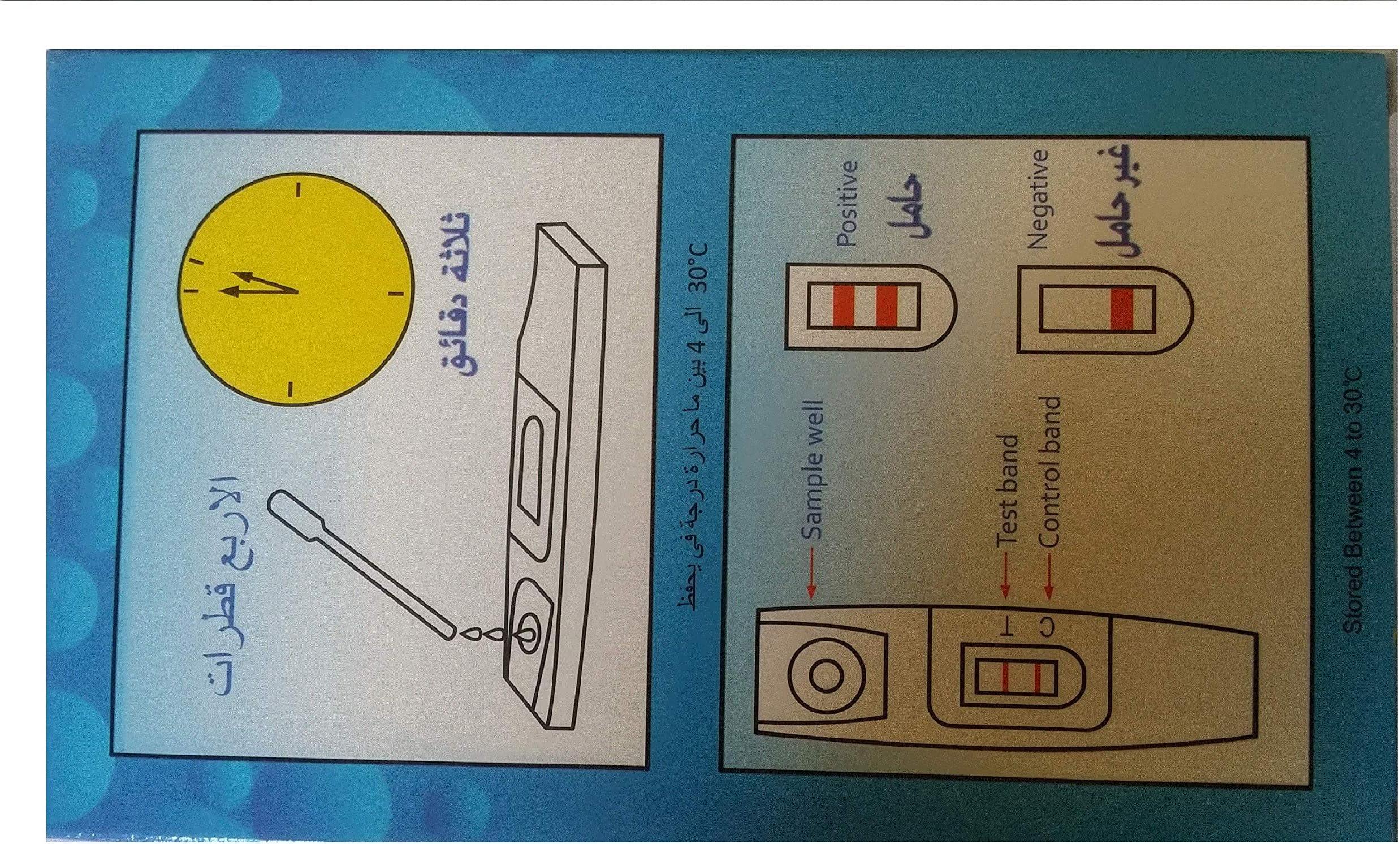 سعر اختبار حمل منزلي دقيق من فيرست ستيب فى السعودية بواسطة امازون السعودية كان بكام