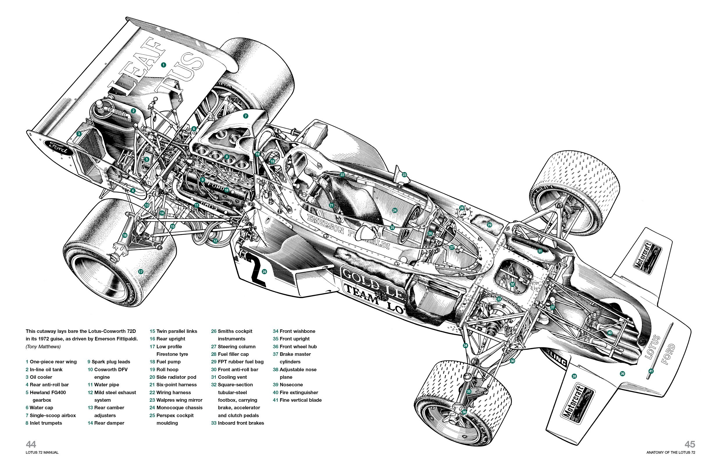 Lotus 72 Manual An Insight Into Owning Racing And Maintaining Piping Layout Engineer Interview Engine Schematic Lotuss Legendary Formula 1 Car Haynes Owners Workshop Manuals Ian Wagstaff