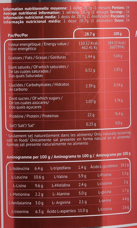 EU Nutrition 100% Whey Premium Évolution Choco - 1000 gr: Amazon.es ...