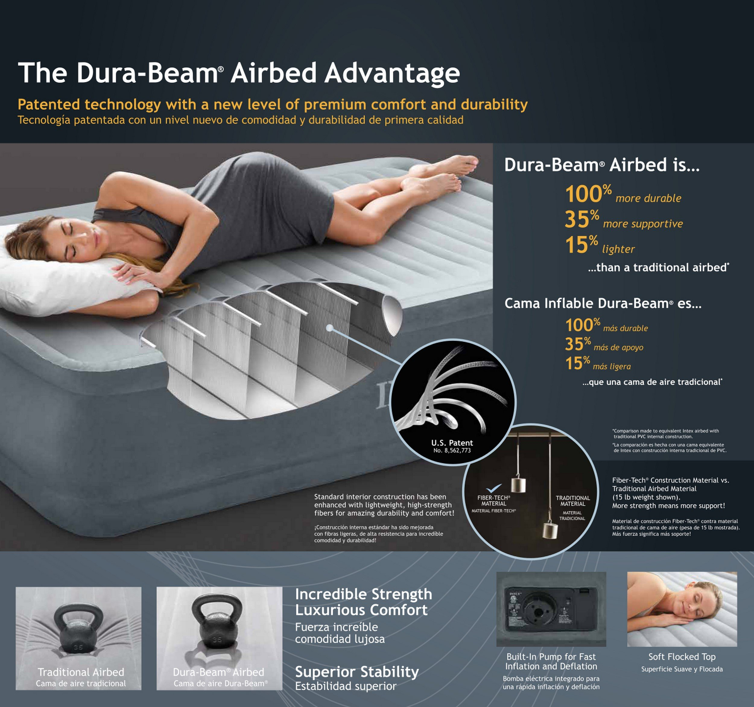 Intex Comfort Plush Elevated Dura-Beam Airbed with Built-in Electric Pump, Bed Height 18'', Twin by Intex (Image #26)