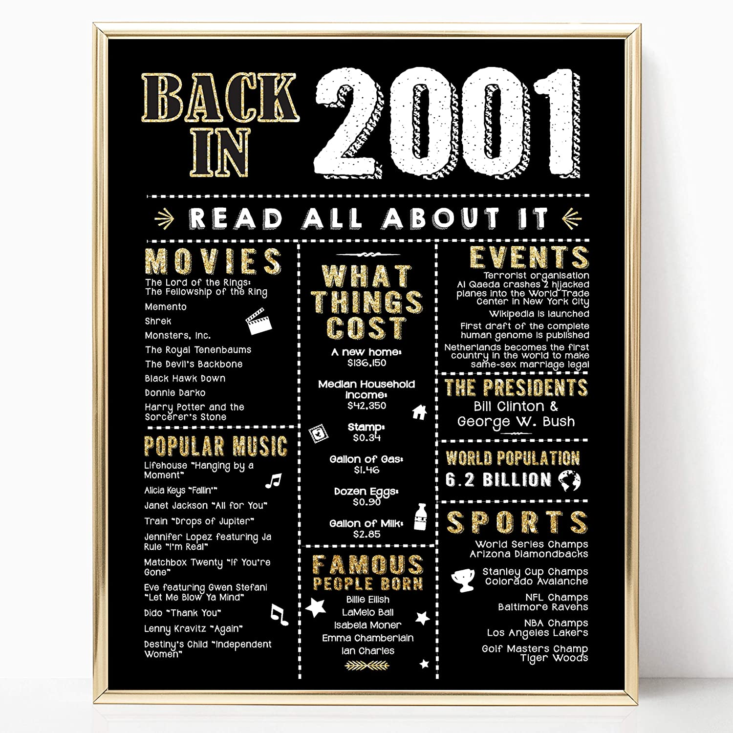 71401c4f874 Katie Doodle 18th Birthday Decorations Gifts for Girls Boys | Includes 8x10  Back-in-2001 Sign [Unframed], BD018, Black/Gold
