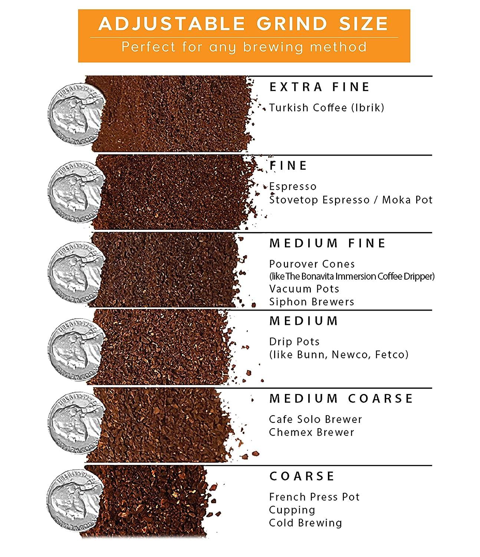Amazoncom Manual Coffee Grinder With Ceramic Burr By Cozyna