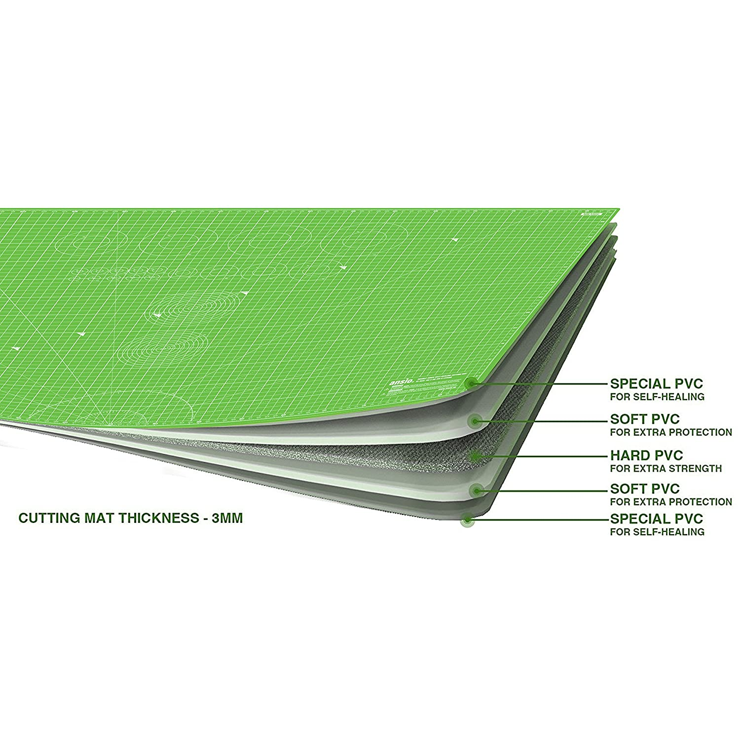 ANSIO A0 Double Sided Self Healing 5 Layers Cutting Mat Imperial/Metric 46 Inch x 33.5 Inch / 118cm x 86cm - Sky Blue/Lime Green