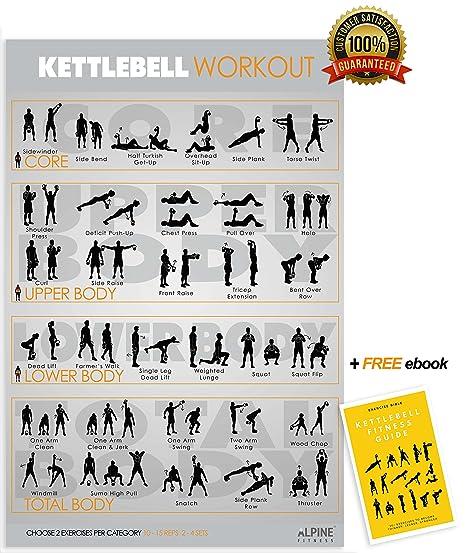Kettlebell Exercise Fitness Poster