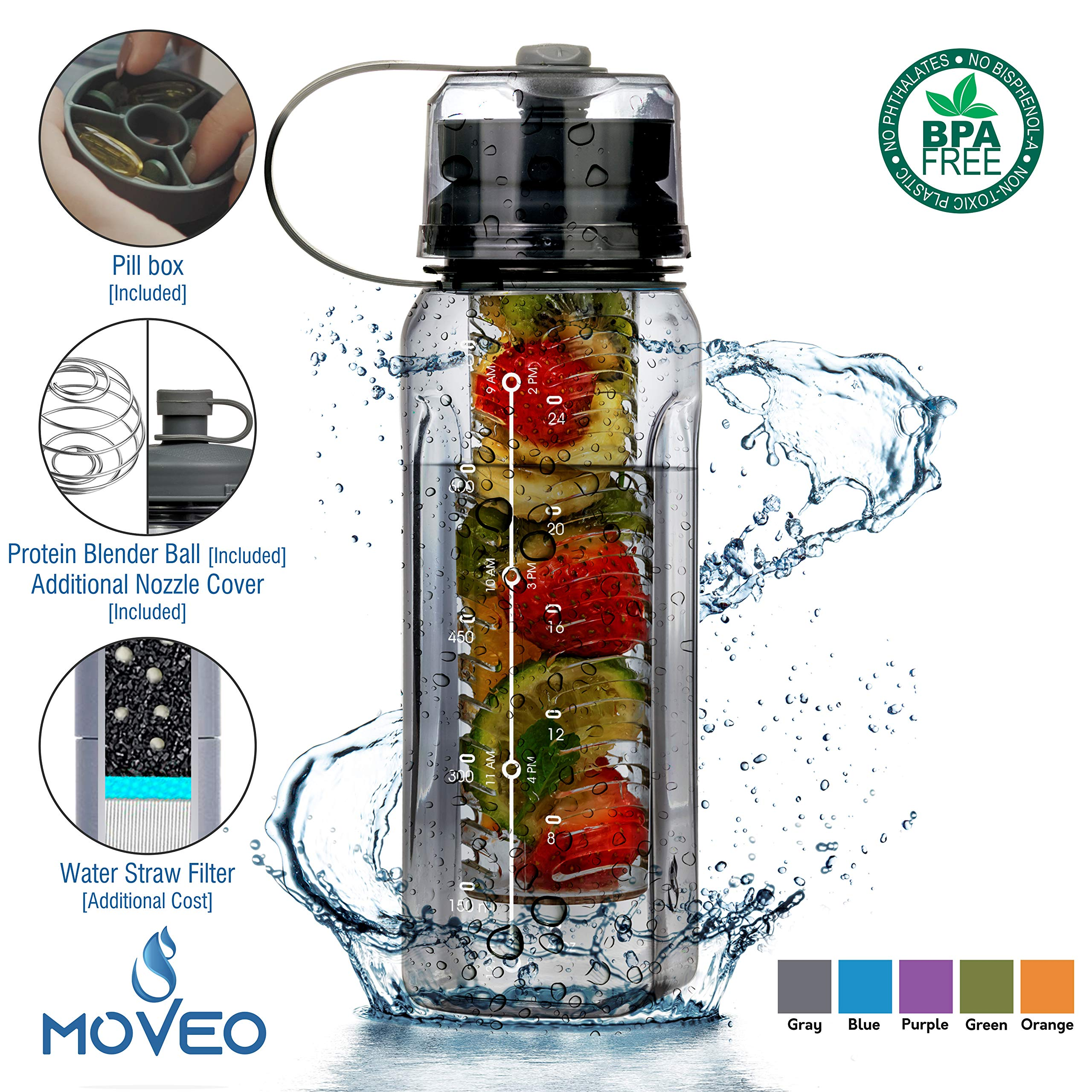 All in one water bottle