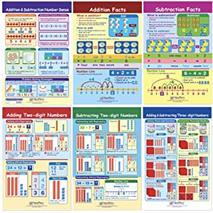 NewPath Learning Math Bulletin Board Chart Set, Addition & Subtraction, Set of 6 (93-1501)