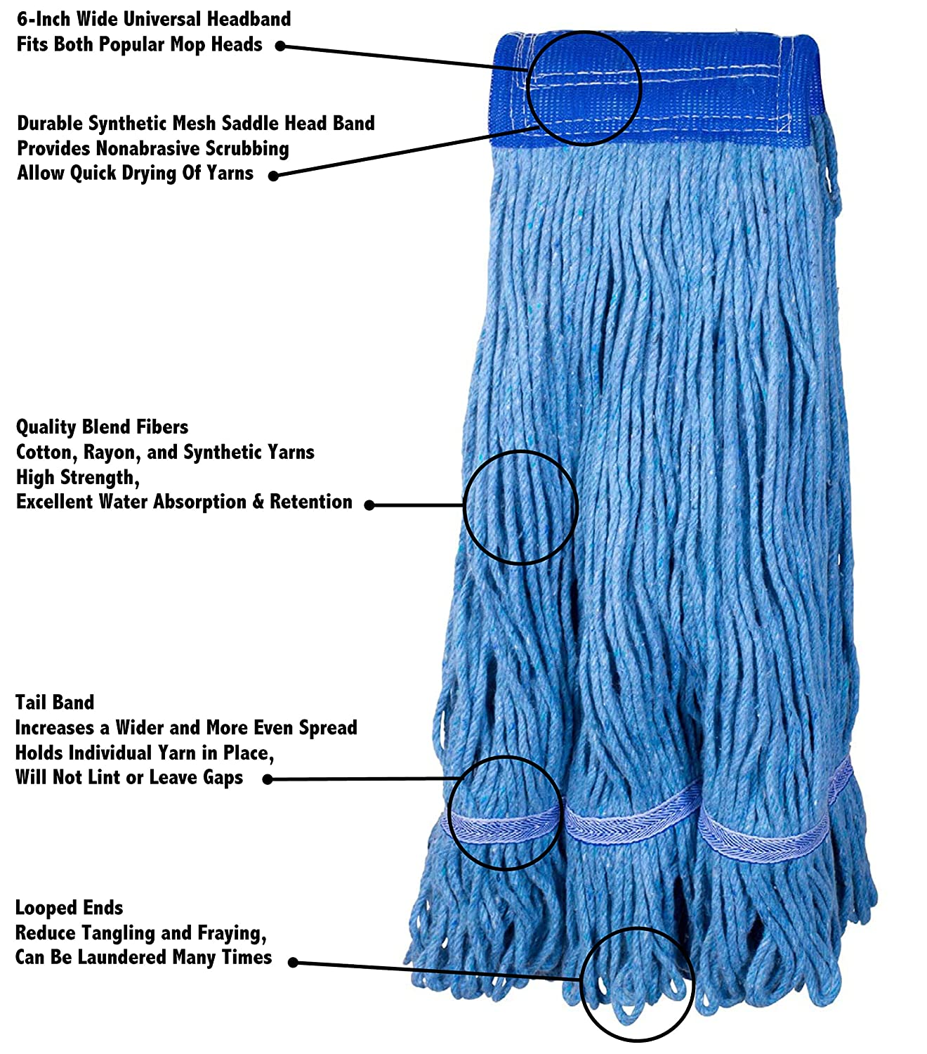Blended Yarn 32 Ounce Supply Guru Commercial Mop Head With Nylon Scrubbing Pad 4-Ply Blue. Universal Headband X-Large