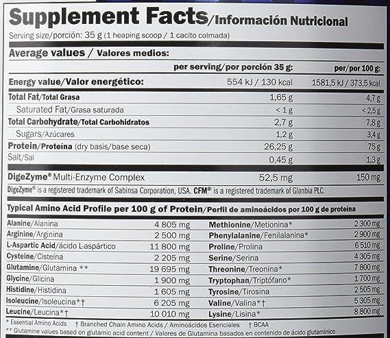 Amix Whey Pure Fusion, Proteínas, 1000 gr
