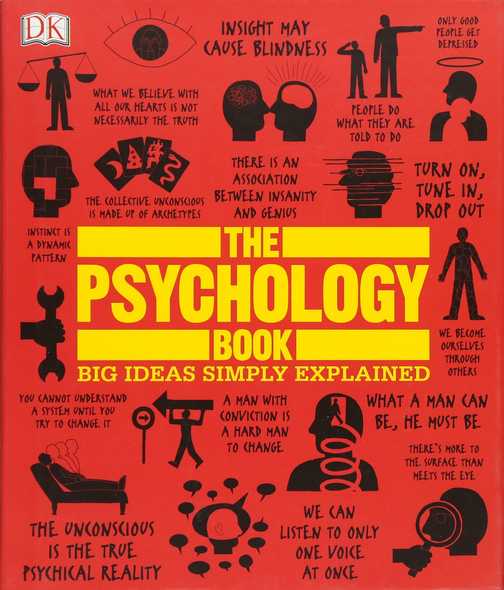 100+ [ Chapter 1 What Is Psychology Review Worksheet Answers ...
