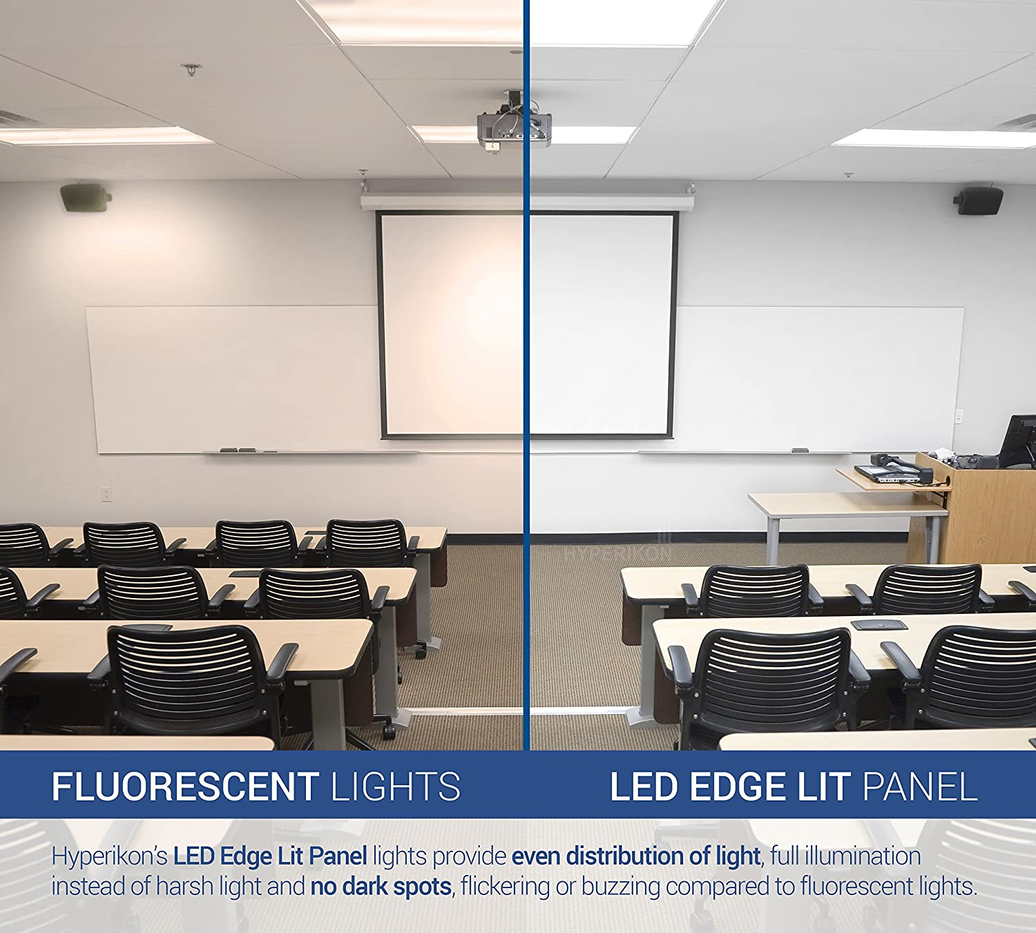 Hyperikon Led Troffer 2x4 Ft Panel Edge Lit Dimmable 50w 200w Office Lighting Fixture Wiring Diagram Equivalency 4000k Day Light 6250 Lumens Drop Ceiling Ul Dlc Pack Of 4