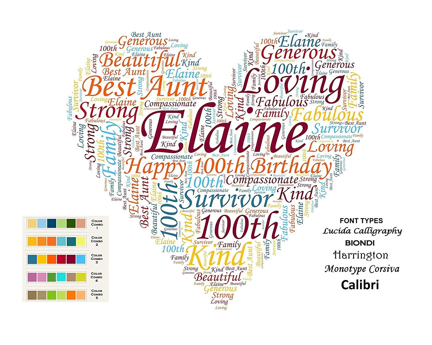 100th Birthday Gifts Birthay Gift Ideas 100 Personalized One Hundred For Her Him Man Woman Men Women