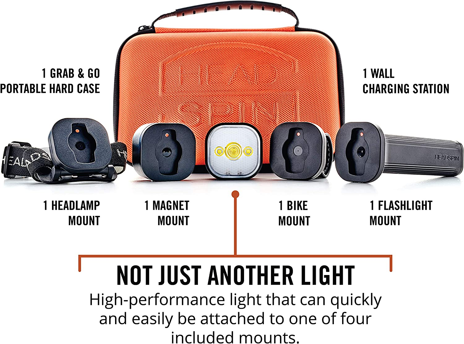 HEADSPIN Outdoors Convertible Lighting System – Headlamp, Flashlight, Bike Light, Rail Light, or Magnetic Light All mounts Included in Kit – Rechargeable and Weatherproof