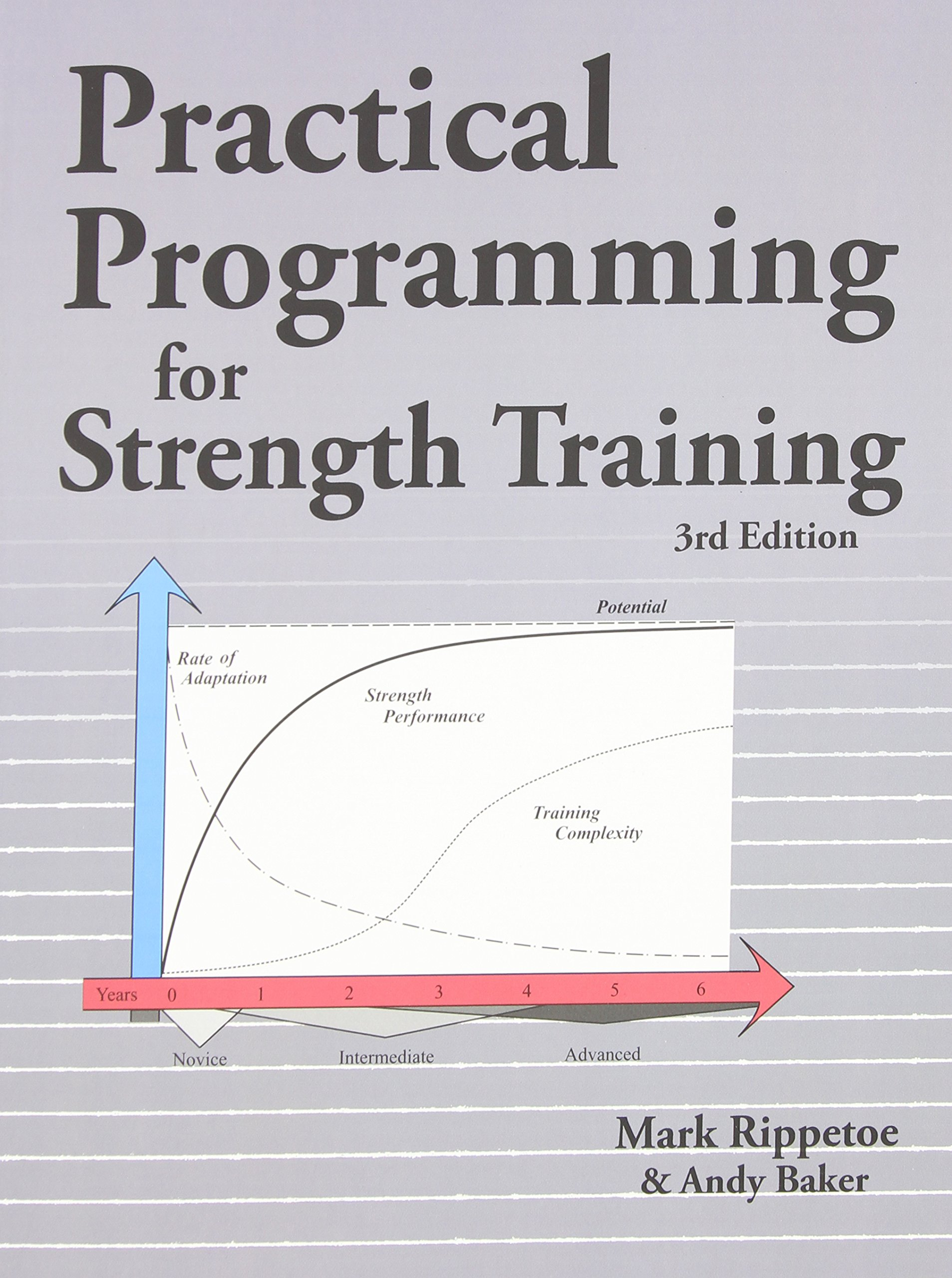 Practical Programming for Strength Training by The Aasgaard Company