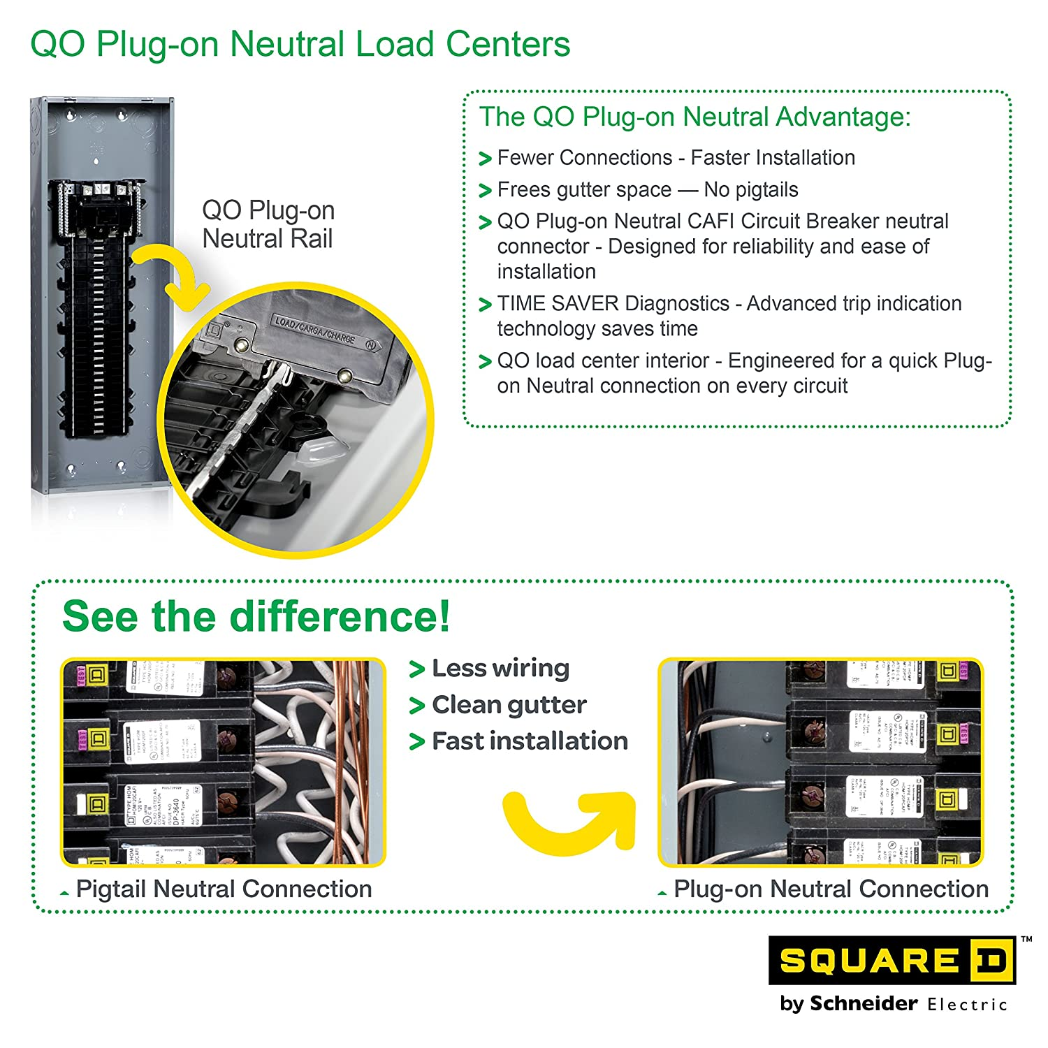 SQUARE D BY SCHNEIDER ELECTRIC QO142M200PC QO200A Main Load Center on