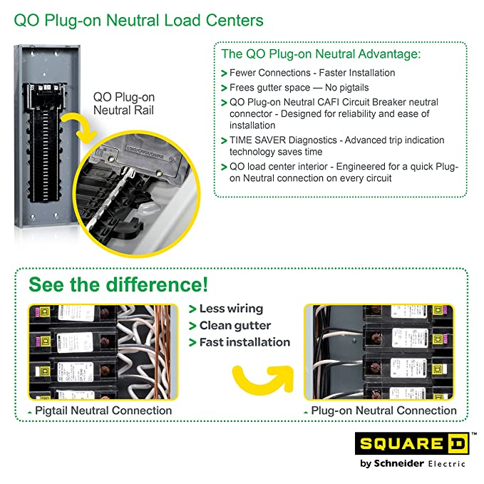 33 Square D Qo Load Center Wiring Diagram