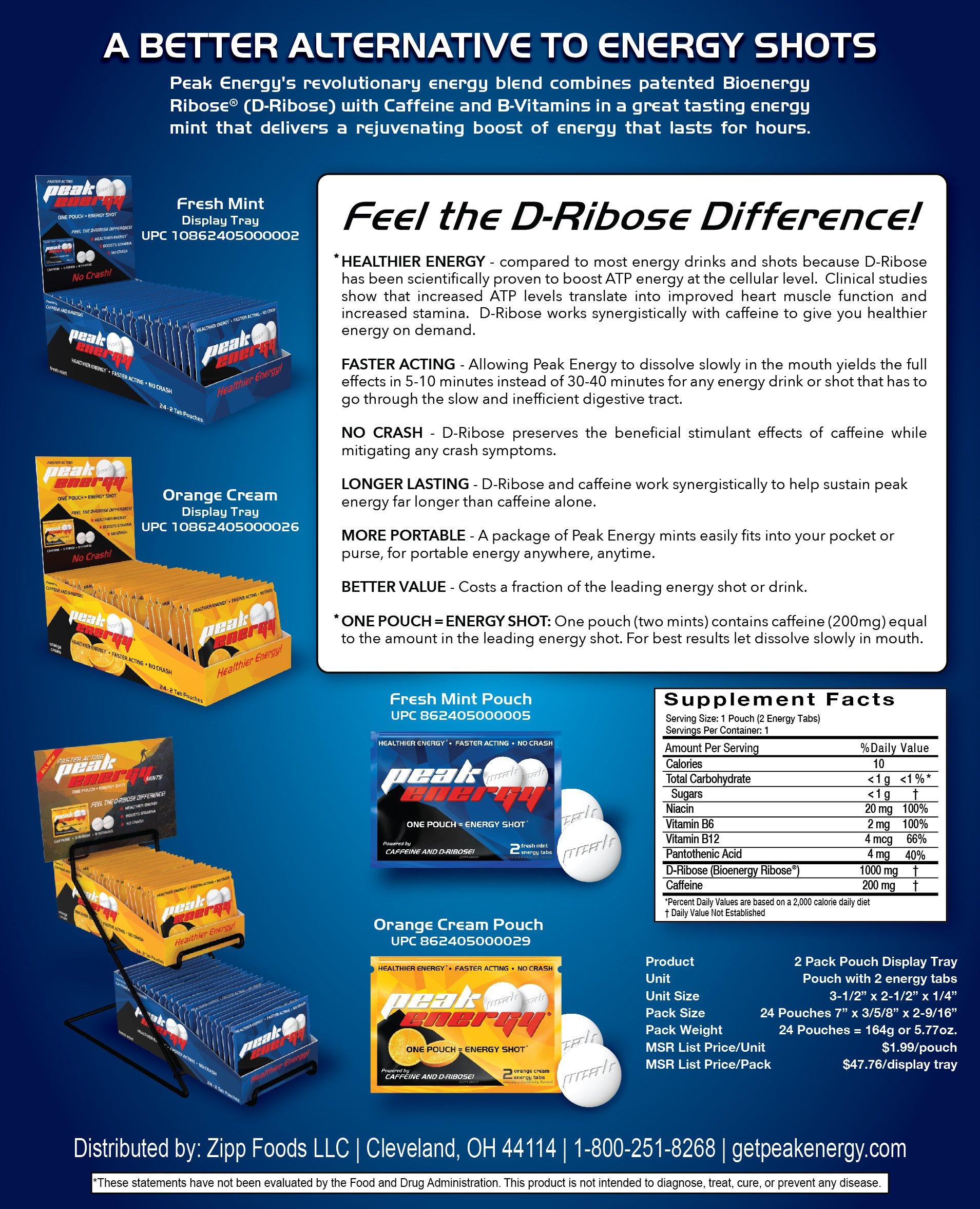 Caffeine and D-Ribose Energy Mints - 100mg Caffeine per mint - 24 Pouch Box - Orange Cream Flavor by Peak Energy (Image #7)