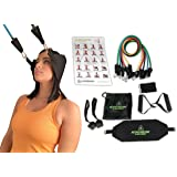 Active Posture - Neck, Back and Total Body Exercise System