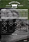 Dutch Oven Charcoal Briquettes Magnetic Cheat Sheet / Briquette Temperature Conversion Chart - The Perfect Fridge Magnet to Add To Your Dutch Oven Cookbook, Camping Gear and RV Accessories! by Mind Your Magnets