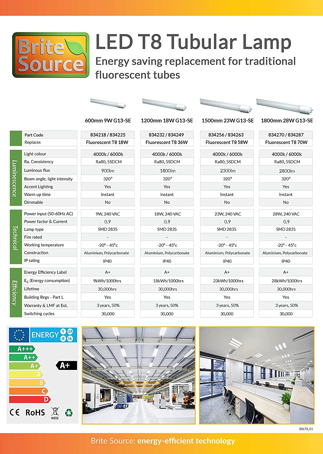 2 X Brite Source Led T8 Fluorescent Tube Replacements 6000k 1500mm Light Circuit Diagram Buy Daylight 6ft 28w 1800mm 70w Replacement Kitchen Home