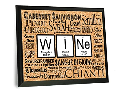Amazon Wine Periodic Table Of Elements Wood Sign Science Geek