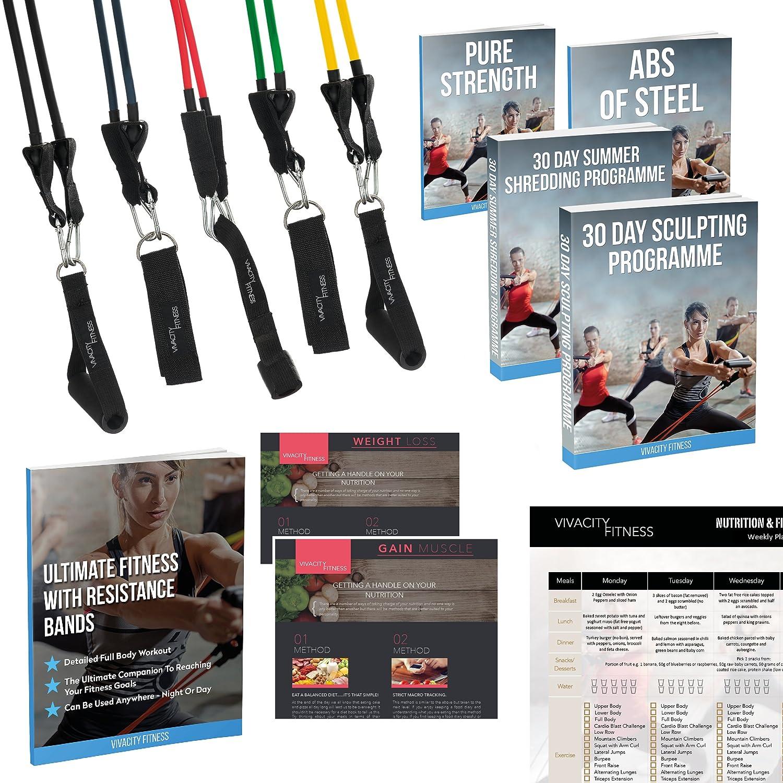 Bientôt le test d'un nouvel article : Bandes de résistance élastique avec guide d'exercices et vidéothèque dans Accessoires sport 91mcHEd9TML._SL1500_