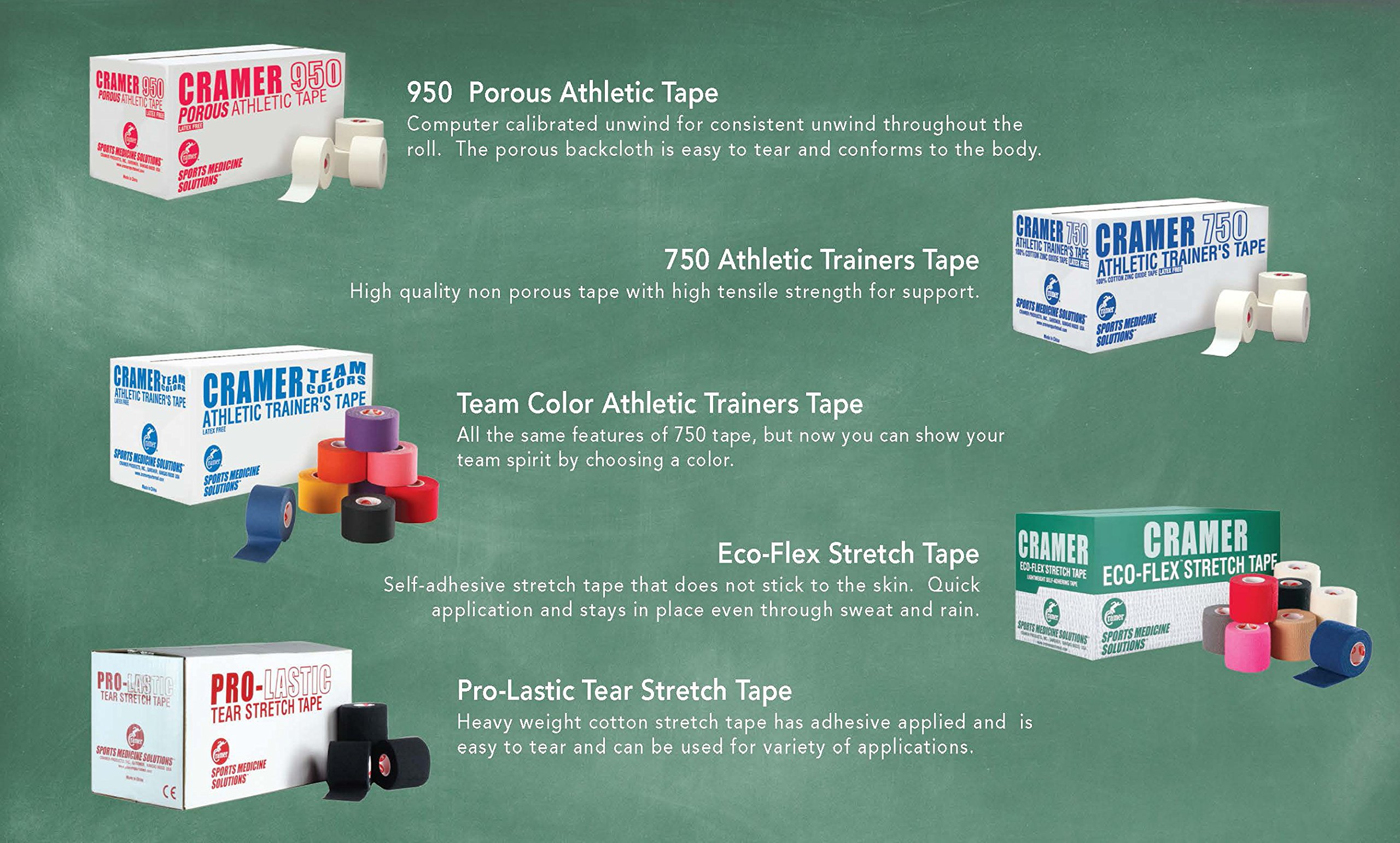 Cramer Pro-Lastic Stretch Tape, Easy Tear Athletic Tape, Flexible Elastic Tape with Premium Adhesive, Support for Wrist & Ankle Injury Taping, Athletic Training Supplies, Compression Wrap, Bulk Case