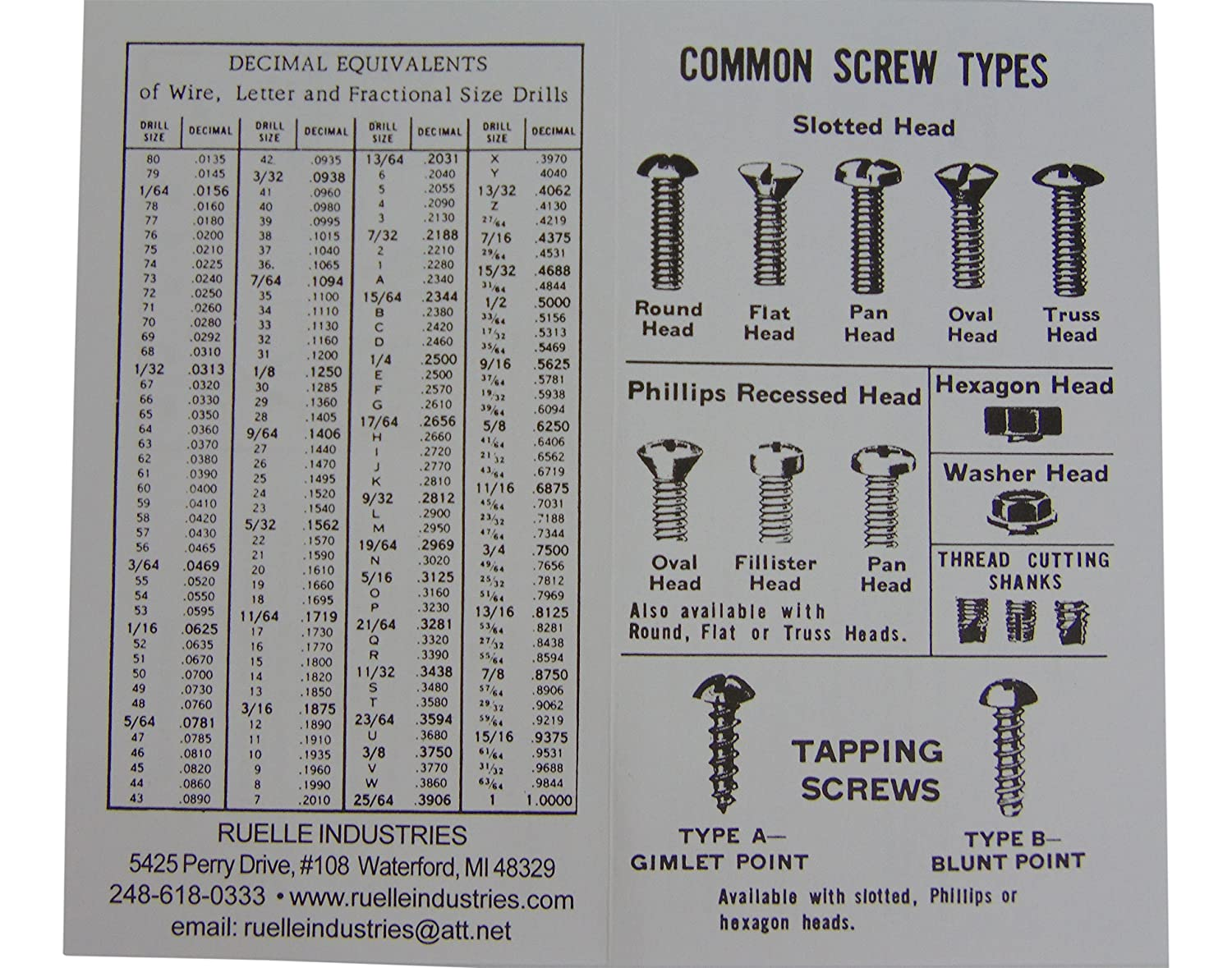 Made in USA Ruelle 02120 Metric Screw Checker 2mm to 7mm