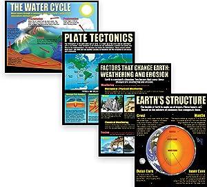 McDonald Publishing Earth Science Basics Teaching Poster Set