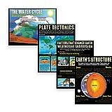 Amazon Price History for:McDonald Publishing Earth Science Basics Teaching Poster Set