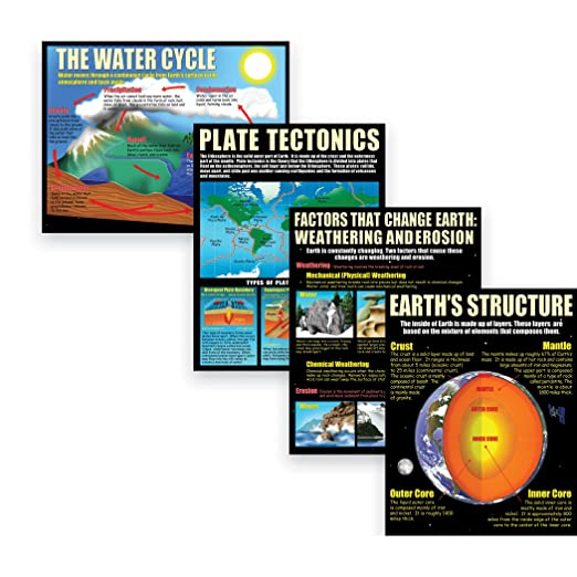 Amazon.com: McDonald Publishing Earth Science Basics Teaching ...