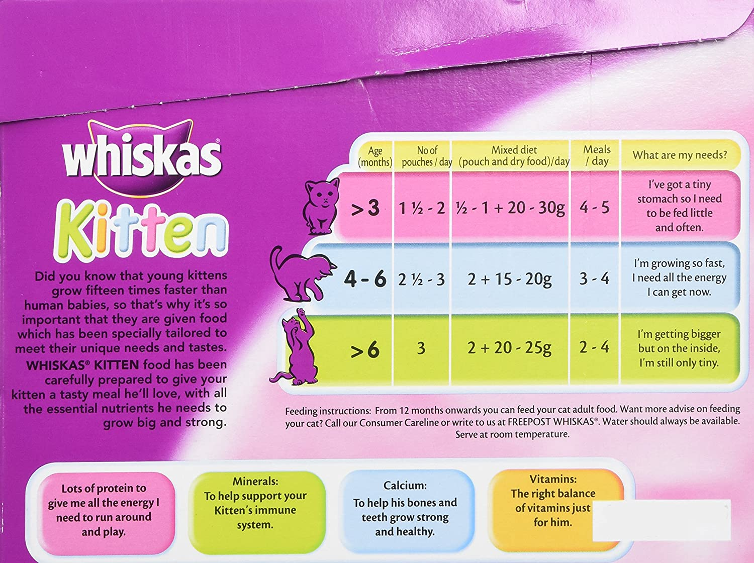 Can You Feed Dogs Whiskas Cat Food