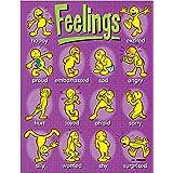 "TREND enterprises, Inc. Feelings Learning Chart, 17"" x 22"""
