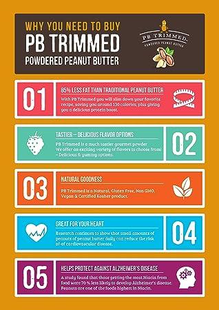 amazon com powdered peanut butter original 6 5 oz pb trimmed grocery gourmet food