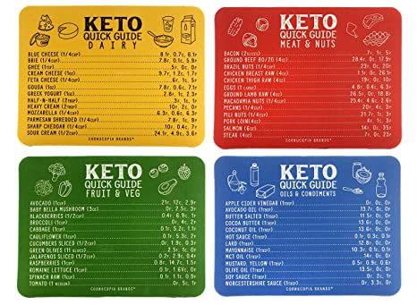 image relating to Keto Cheat Sheet Printable called Keto Cheat Sheet Magnets (Fixed of 4); Easy Marketing consultant Refrigerator Magnet Reference Charts for Ketogenic Eating plan Food